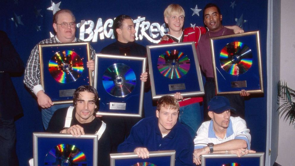 Hollywood How Lou Pearlman dilapidated Backstreet Boys, *NSYNC to entice of us into Ponzi procedure